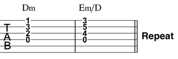 D Dorian Chord Progression