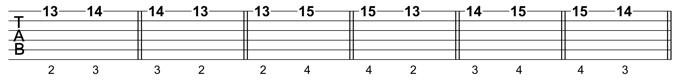 Guitar Finger Training: Exercise 2