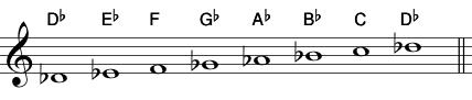 Db Major Scale: No Key Signature Used