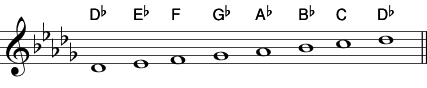 Db Major Scale: Key Signature Used