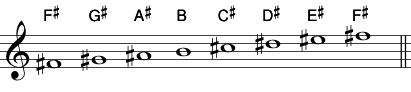 F# Major Scale: No Key Signature