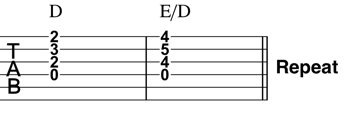 D Lydian Chord Progression