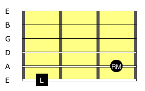 Lydian Mode Visualisation