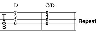 D Mixolydian Chord Progression