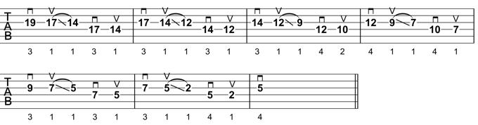 Two String Minor Pentatonic Exercise