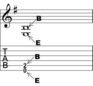 Explanation Of Whole Note Chord Progression