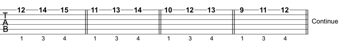 Guitar Scale Technique: Exercise 2