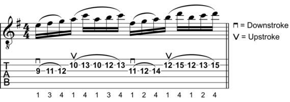 Rock Guitar Lick 5: Scalar Legato