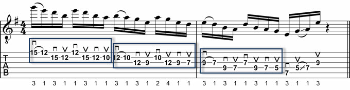 Rock Guitar Lick 15 Explained