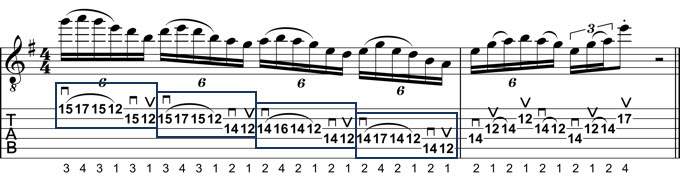 Rock Guitar Lick 16 Explained