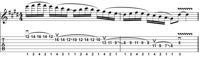 Rock Guitar Lick 19: Lydian Legato Lick #1