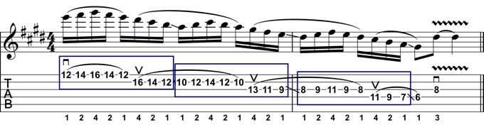 Explanation Of Rock Guitar Lick 19