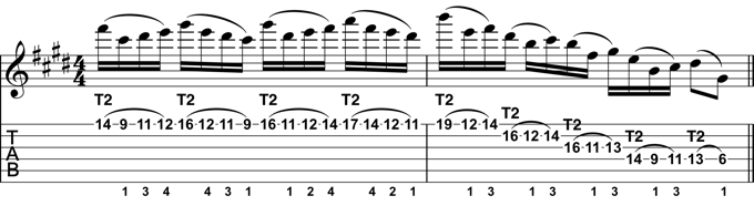 Rock Guitar Lick 21: Lydian Tapping Lick #1