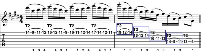 Rock Guitar Lick 21 Explained
