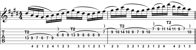 Rock Guitar Lick 22: Lydian Tapping Lick #2