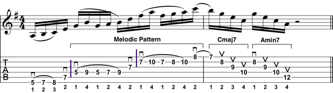 Rock Guitar Lick 30 Explained