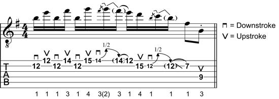 Rock Guitar Lick 2: Natural Minor Pivoting Lick