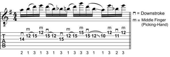 Rock Guitar Lick 6: Bluesy Hybrid-Picking Lick