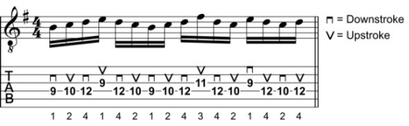 Rock Guitar Lick 8: Paul Gilbert Style Alternate Picking Lick