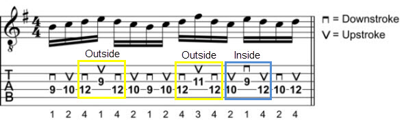 Explanation Of Inside And Outside Picking