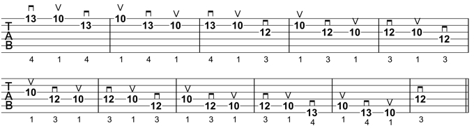 Melodic Pattern: Fingering and Picking Added