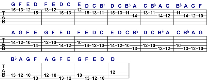 Natural Minor Melodic Pattern 1 Analysed