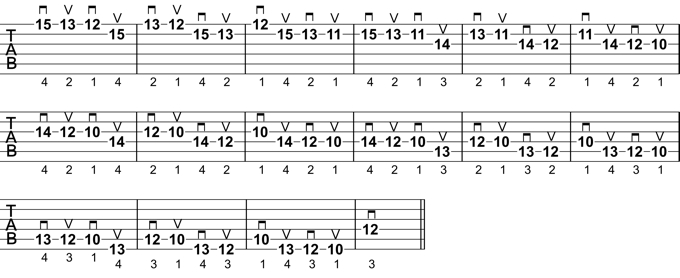 Melodic Pattern 1: Fingering and Picking Added