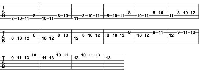 Natural Minor Melodic Pattern Exercise 2