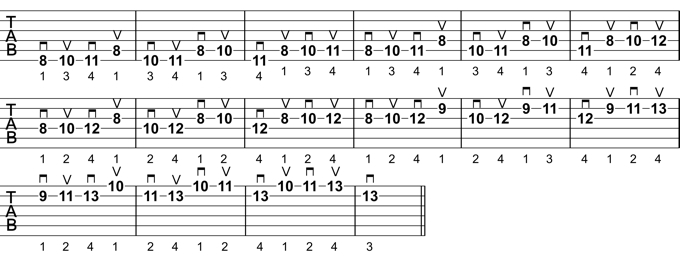 Melodic Pattern 2: Fingerings and Picking